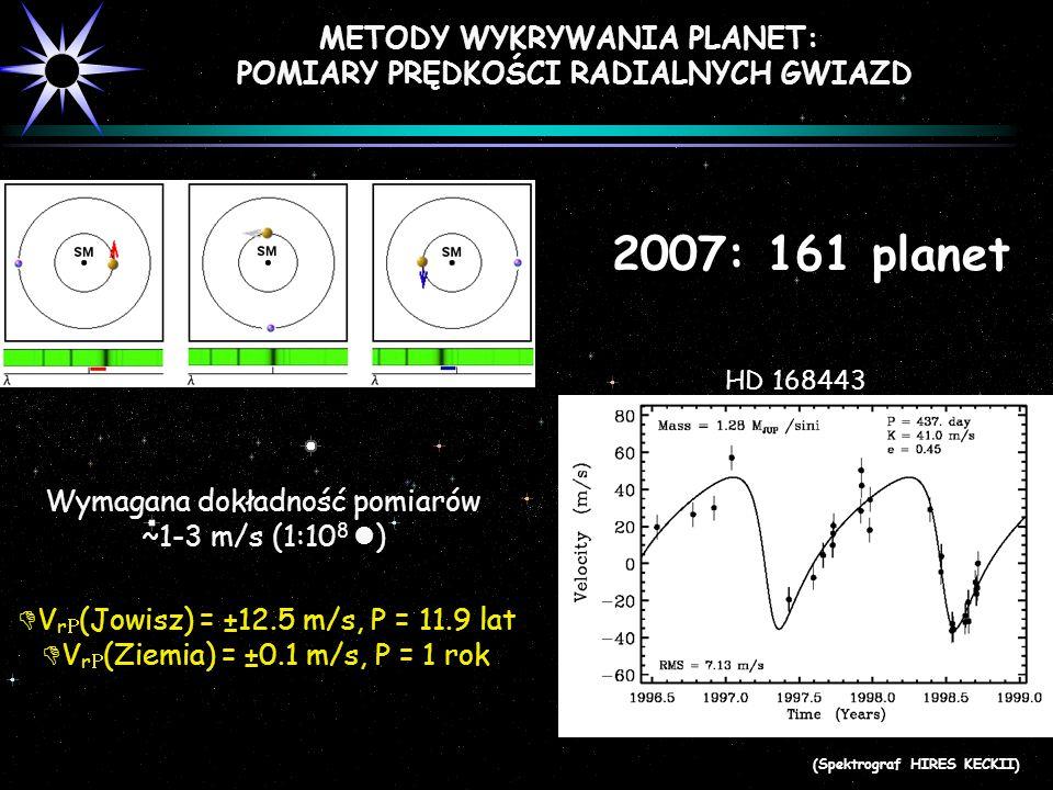 METODY WYKRYWANIA PLANET: POMIARY PRĘDKOŚCI RADIALNYCH GWIAZD HD 168443 Wymagana dokładność pomiarów ~1-3 m/s (1:10 8 ) V r (Jowisz) = ±12.5 m/s, P =