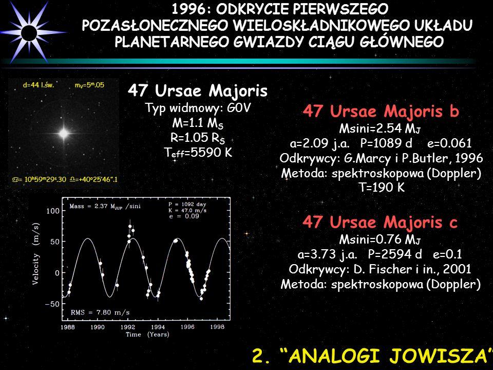 1996: ODKRYCIE PIERWSZEGO POZASŁONECZNEGO WIELOSKŁADNIKOWEGO UKŁADU PLANETARNEGO GWIAZDY CIĄGU GŁÓWNEGO d=44 l.św. m V =5 m.05 = 10 h 59 m 29 s.30 =+4