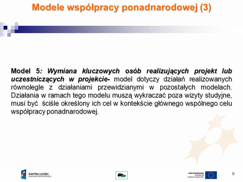 9 Modele współpracy ponadnarodowej (3) Model 5: Wymiana kluczowych osób realizujących projekt lub uczestniczących w projekcie- model dotyczy działań realizowanych równolegle z działaniami przewidzianymi w pozostałych modelach.