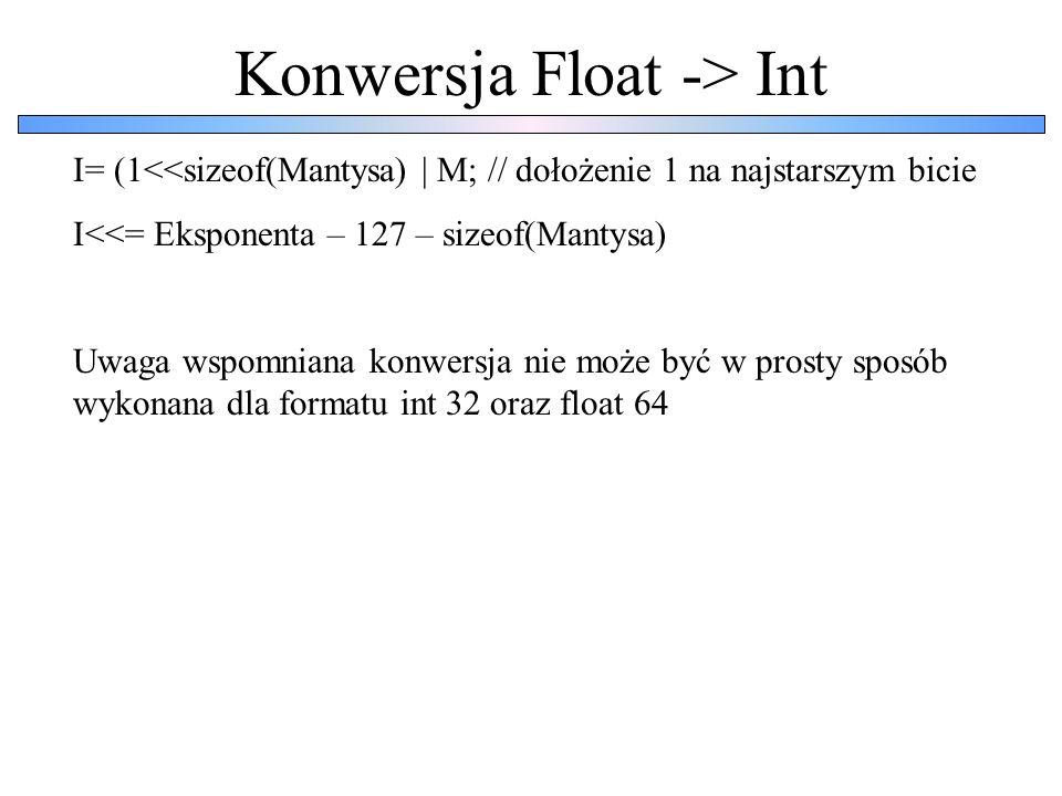 Konwersja Float -> Int I= (1<<sizeof(Mantysa) | M; // dołożenie 1 na najstarszym bicie I<<= Eksponenta – 127 – sizeof(Mantysa) Uwaga wspomniana konwer