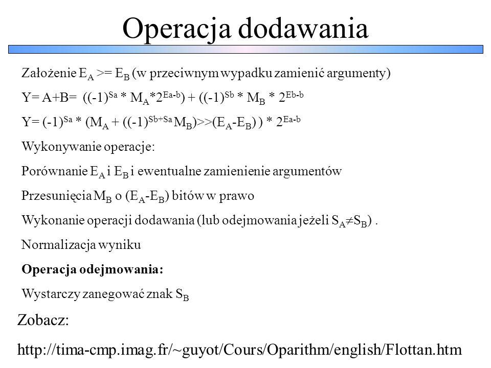 Operacja dodawania Założenie E A >= E B (w przeciwnym wypadku zamienić argumenty) Y= A+B= ((-1) Sa * M A *2 Ea-b ) + ((-1) Sb * M B * 2 Eb-b Y= (-1) S