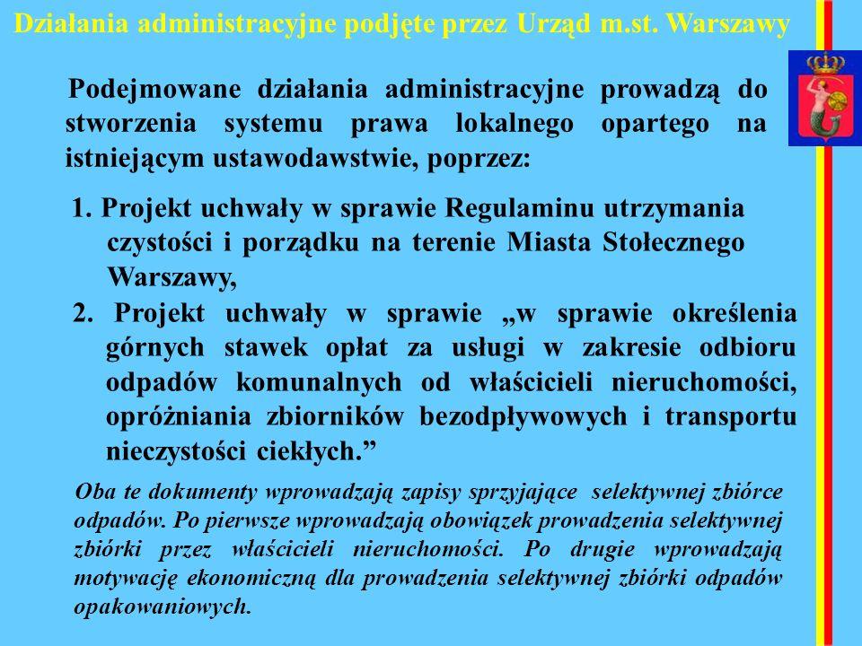 Działania administracyjne podjęte przez Urząd m.st. Warszawy Podejmowane działania administracyjne prowadzą do stworzenia systemu prawa lokalnego opar