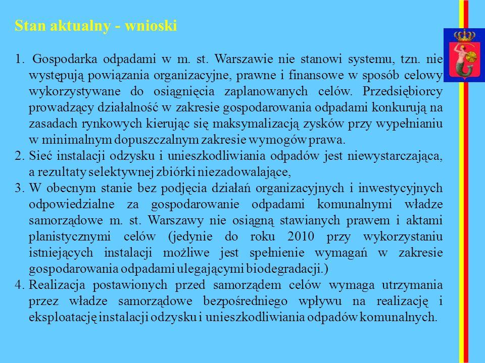 Stan aktualny - wnioski 1. Gospodarka odpadami w m. st. Warszawie nie stanowi systemu, tzn. nie występują powiązania organizacyjne, prawne i finansowe