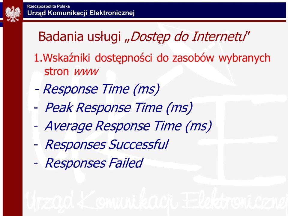 Badania usługi Dostęp do Internetu 1.Wskaźniki dostępności do zasobów wybranych stron www - Response Time (ms) -Peak Response Time (ms) -Average Respo