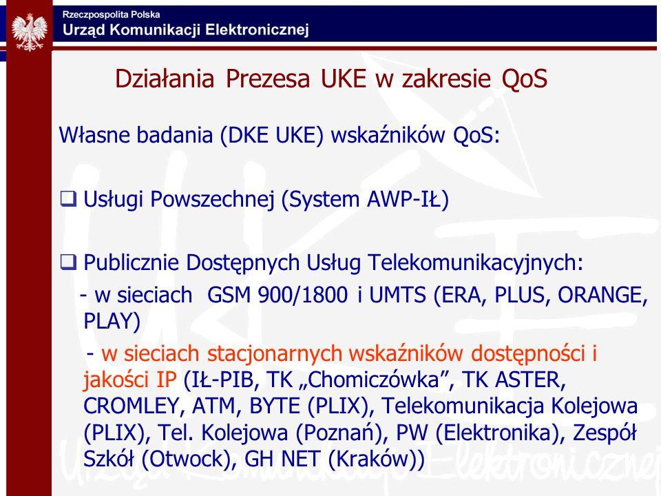 Działania Prezesa UKE w zakresie QoS Własne badania (DKE UKE) wskaźników QoS: Usługi Powszechnej (System AWP-IŁ) Publicznie Dostępnych Usług Telekomun
