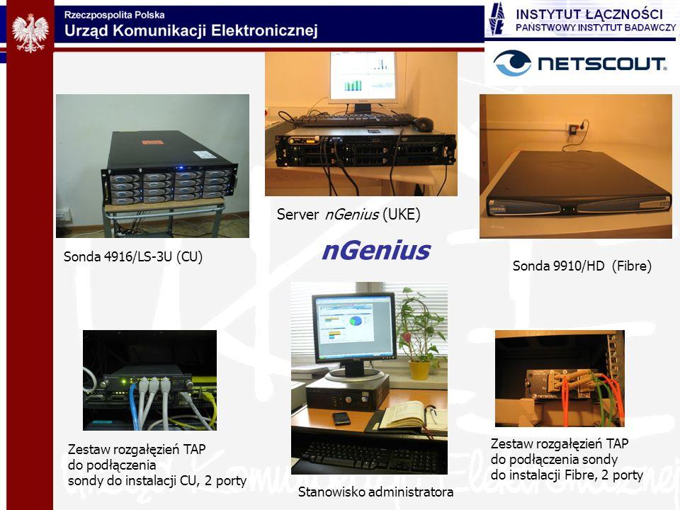 Server nGenius (UKE) Sonda 4916/LS-3U (CU) Sonda 9910/HD (Fibre) Zestaw rozgałęzień TAP do podłączenia sondy do instalacji CU, 2 porty Zestaw rozgałęz