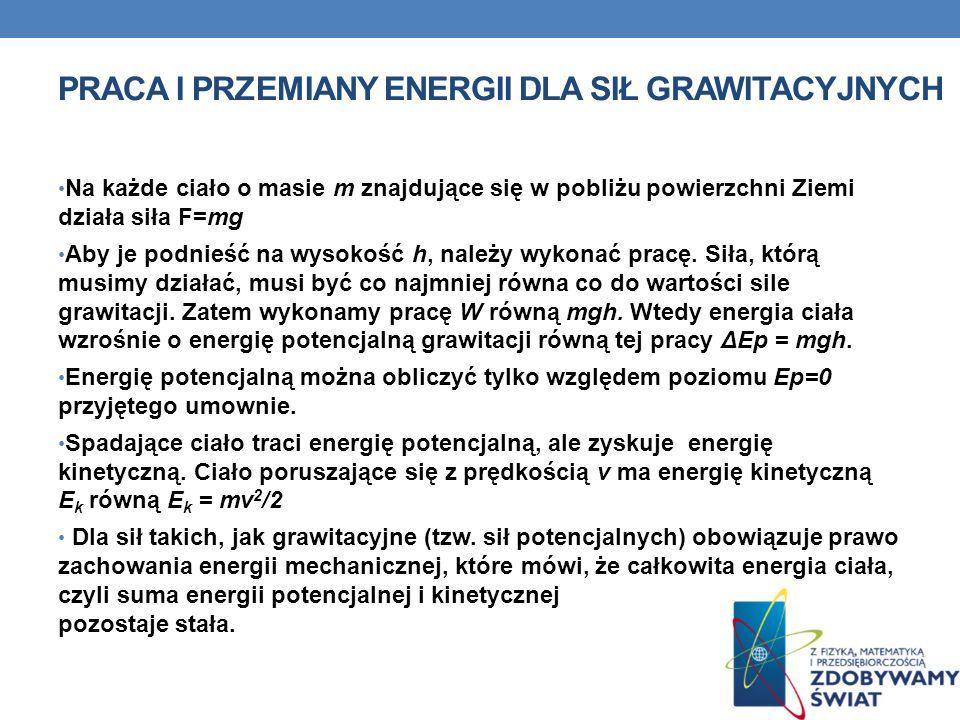 PRACA I PRZEMIANY ENERGII DLA SIŁ GRAWITACYJNYCH Na każde ciało o masie m znajdujące się w pobliżu powierzchni Ziemi działa siła F=mg Aby je podnieść