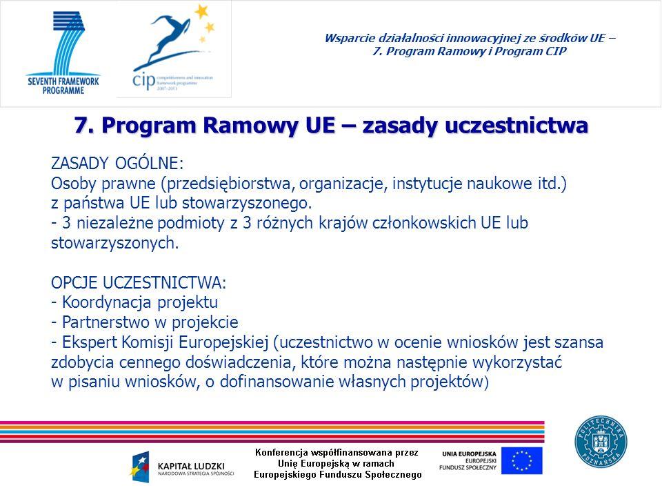 Wsparcie działalności innowacyjnej ze środków UE – 7. Program Ramowy i Program CIP 7. Program Ramowy UE – zasady uczestnictwa ZASADY OGÓLNE: Osoby pra