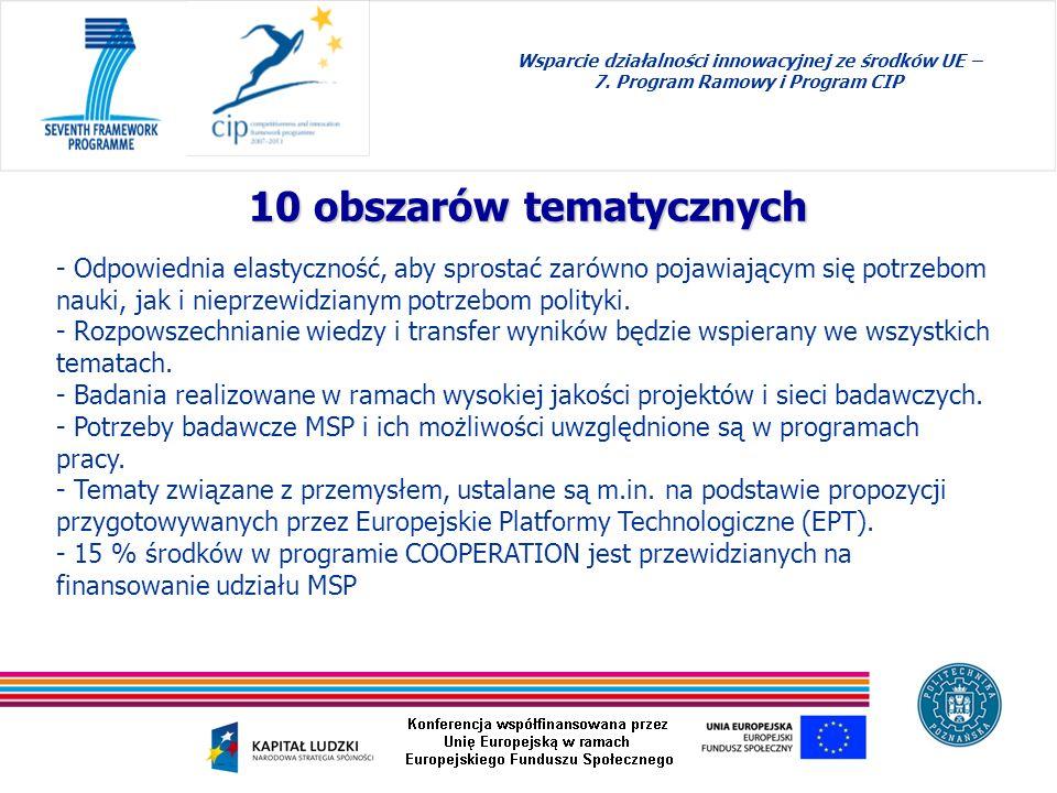 Wsparcie działalności innowacyjnej ze środków UE – 7. Program Ramowy i Program CIP 10 obszarów tematycznych - Odpowiednia elastyczność, aby sprostać z