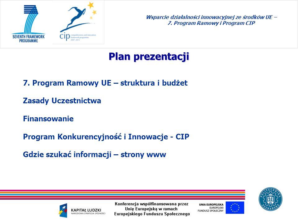 Plan prezentacji 7. Program Ramowy UE – struktura i budżet Zasady Uczestnictwa Finansowanie Program Konkurencyjność i Innowacje - CIP Gdzie szukać inf