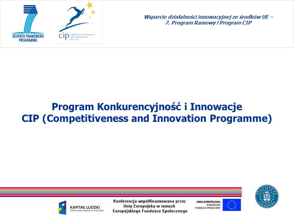 Wsparcie działalności innowacyjnej ze środków UE – 7. Program Ramowy i Program CIP Program Konkurencyjność i Innowacje CIP (Competitiveness and Innova