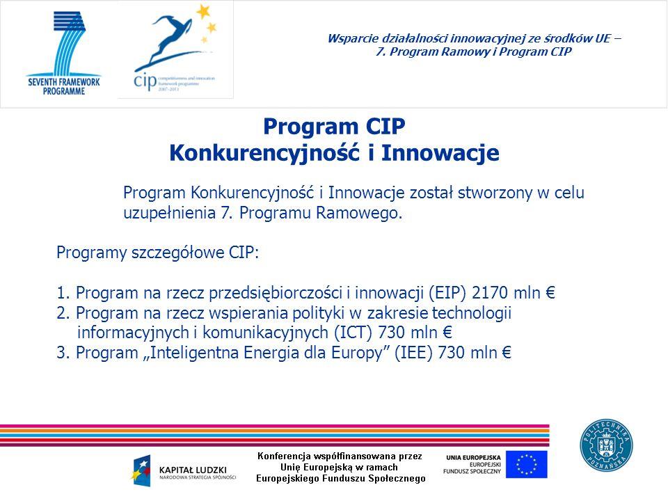 Wsparcie działalności innowacyjnej ze środków UE – 7. Program Ramowy i Program CIP Program Konkurencyjność i Innowacje został stworzony w celu uzupełn