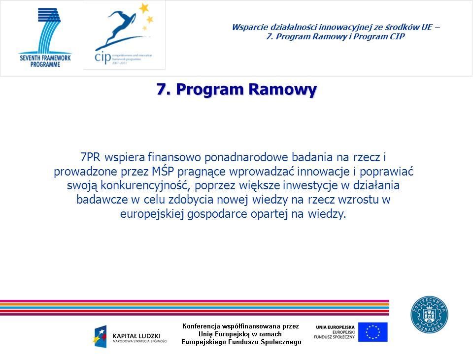 7. Program Ramowy Wsparcie działalności innowacyjnej ze środków UE – 7. Program Ramowy i Program CIP 7PR wspiera finansowo ponadnarodowe badania na rz