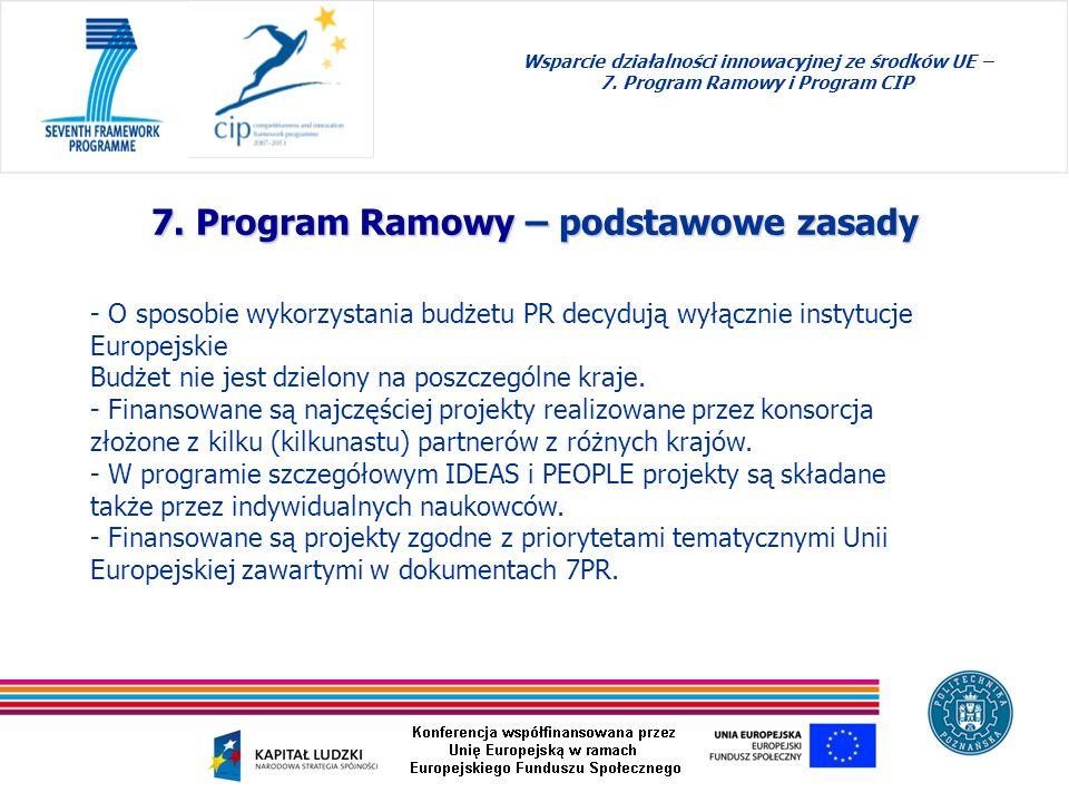 7. Program Ramowy – podstawowe zasady Wsparcie działalności innowacyjnej ze środków UE – 7. Program Ramowy i Program CIP - O sposobie wykorzystania bu