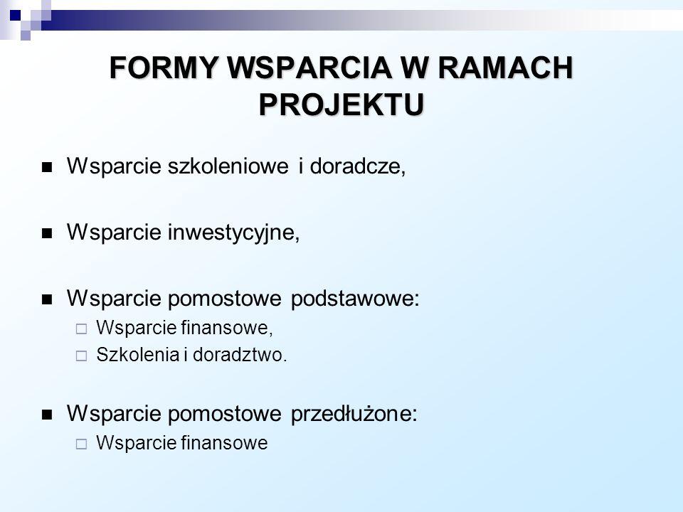FORMY WSPARCIA W RAMACH PROJEKTU Wsparcie szkoleniowe i doradcze, Wsparcie inwestycyjne, Wsparcie pomostowe podstawowe: Wsparcie finansowe, Szkolenia i doradztwo.