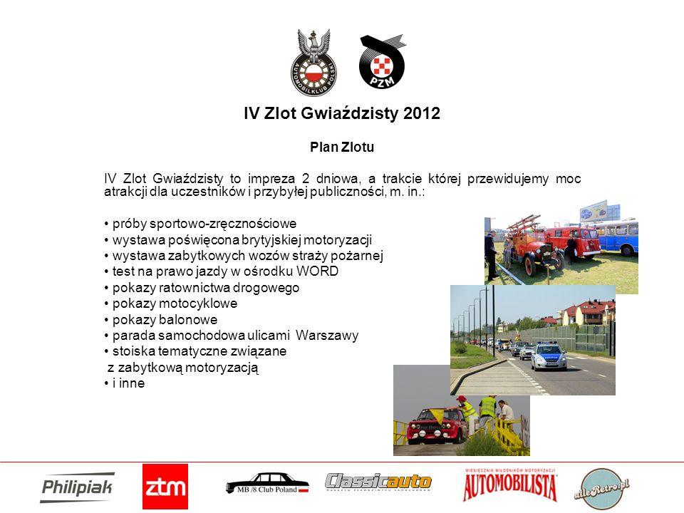 IV Zlot Gwiaździsty 2012 Partnerzy Zlotu