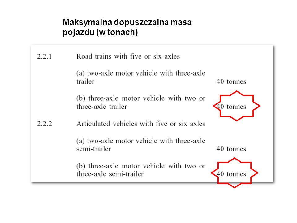Maksymalna dopuszczalna masa pojazdu (w tonach)