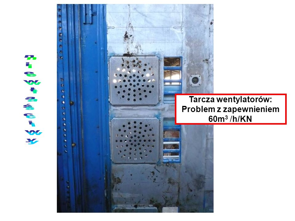 Tarcza wentylatorów: Problem z zapewnieniem 60m 3 /h/KN