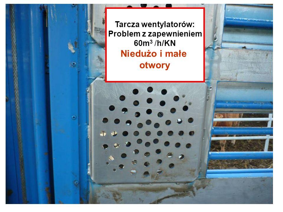 Tarcza wentylatorów: Problem z zapewnieniem 60m 3 /h/KN Niedużo i małe otwory