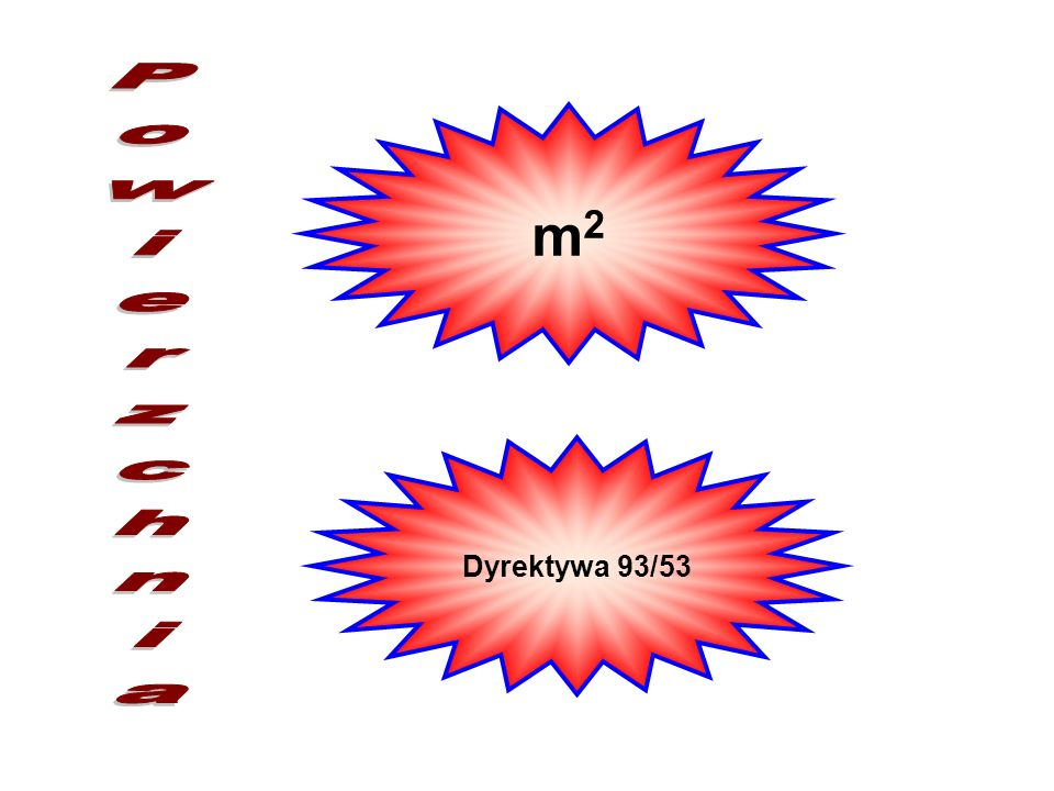 Dyrektywa 93/53 m2m2