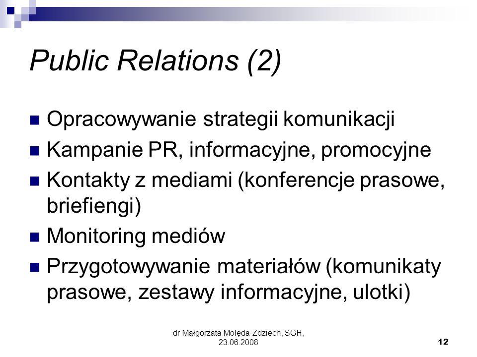 dr Małgorzata Molęda-Zdziech, SGH, 23.06.200812 Public Relations (2) Opracowywanie strategii komunikacji Kampanie PR, informacyjne, promocyjne Kontakty z mediami (konferencje prasowe, briefiengi) Monitoring mediów Przygotowywanie materiałów (komunikaty prasowe, zestawy informacyjne, ulotki)