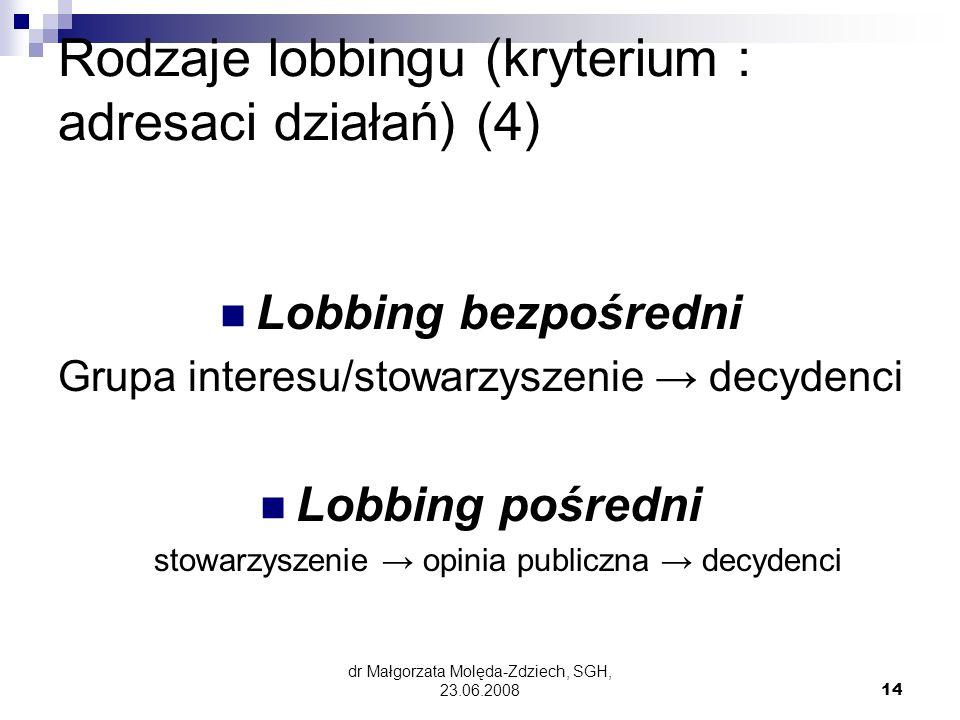 dr Małgorzata Molęda-Zdziech, SGH, 23.06.200814 Rodzaje lobbingu (kryterium : adresaci działań) (4) Lobbing bezpośredni Grupa interesu/stowarzyszenie decydenci Lobbing pośredni stowarzyszenie opinia publiczna decydenci