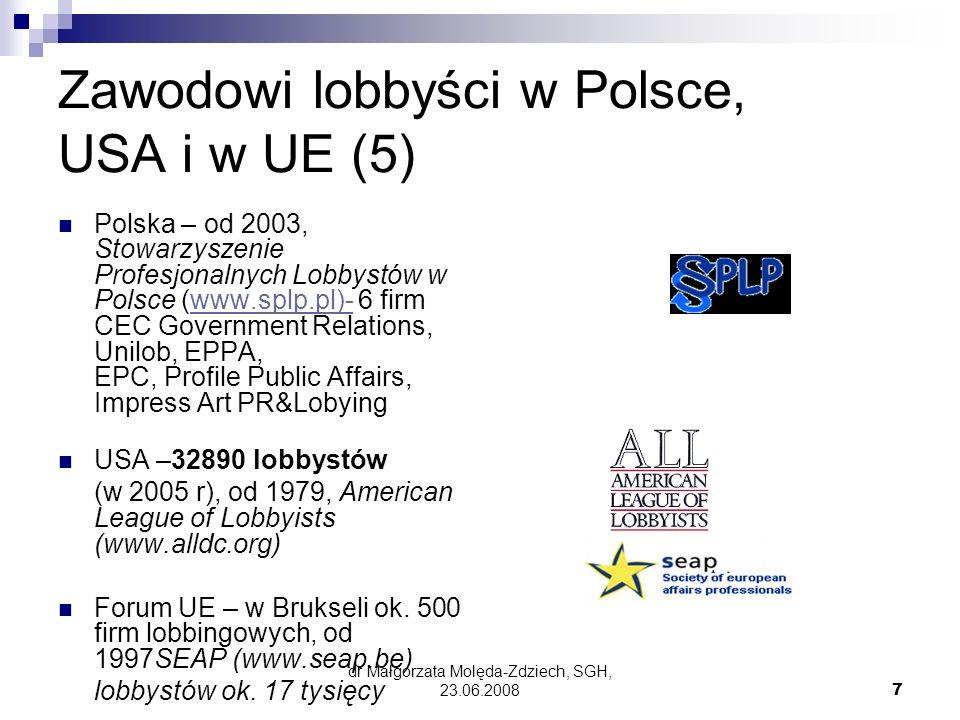 dr Małgorzata Molęda-Zdziech, SGH, 23.06.200828 LOBBING MIX (2) 20% PRAWA 20% POLITYKI 20% EKONOMII 20% DYPLOMACJI 20% KOMUNIKOWANIA