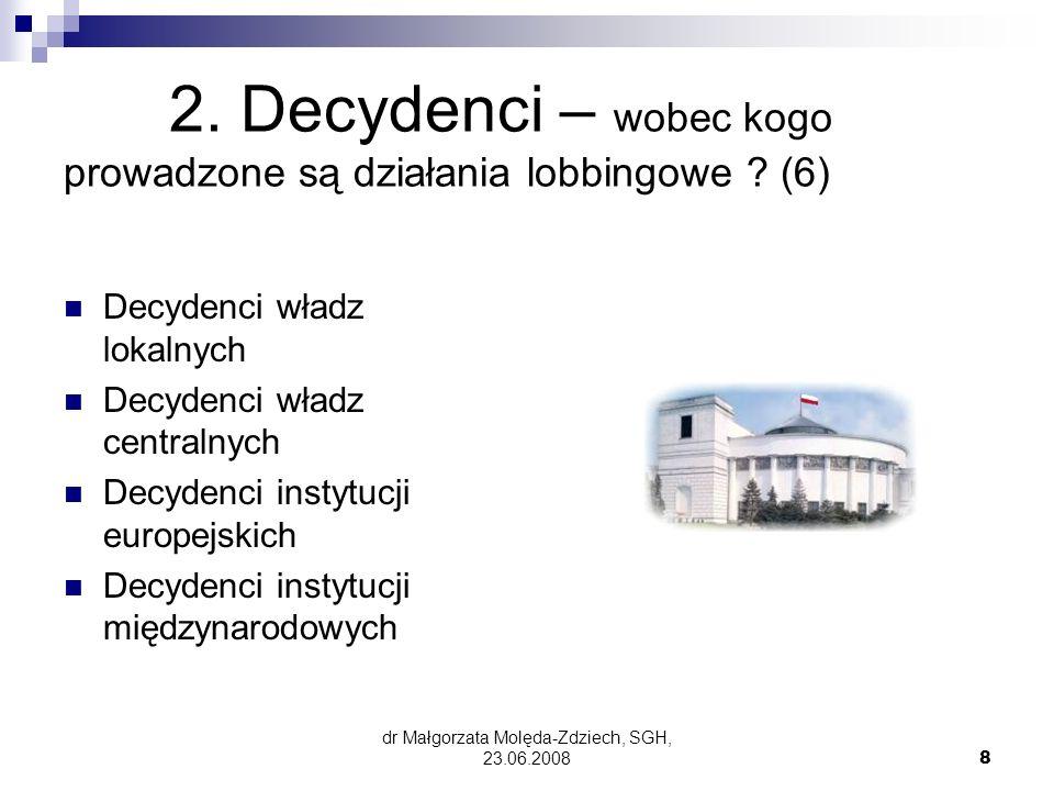 dr Małgorzata Molęda-Zdziech, SGH, 23.06.200829 Skuteczny lobbing wymaga (3): Wiedzy merytorycznej Znajomości procesów decyzyjnych Technik komunikowania (przekonywanie i argumentowanie)