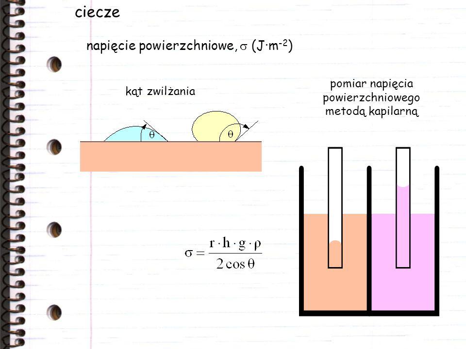 ciecze napięcie powierzchniowe, (J·m -2 ) kąt zwilżania pomiar napięcia powierzchniowego metodą kapilarną