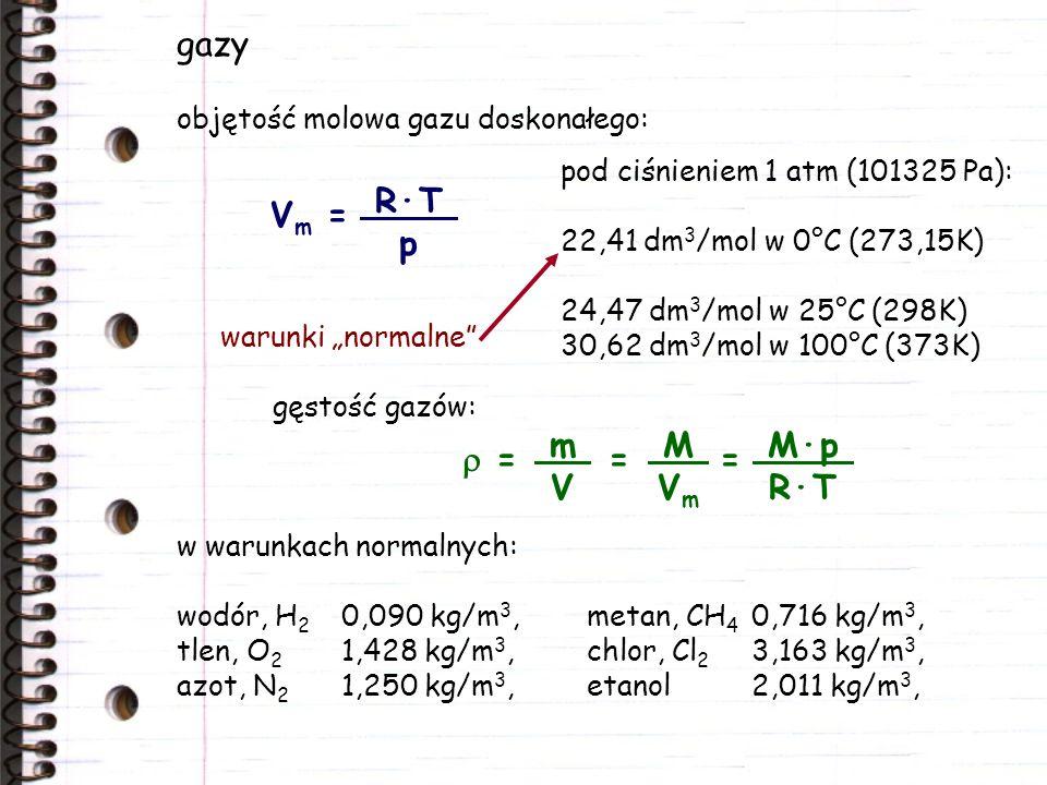 gazy objętość molowa gazu doskonałego: pod ciśnieniem 1 atm (101325 Pa): 22,41 dm 3 /mol w 0°C (273,15K) 24,47 dm 3 /mol w 25°C (298K) 30,62 dm 3 /mol