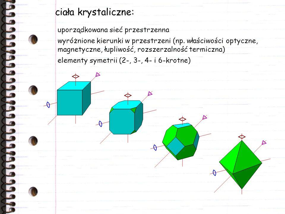 ciała krystaliczne: uporządkowana sieć przestrzenna wyróżnione kierunki w przestrzeni (np. właściwości optyczne, magnetyczne, łupliwość, rozszerzalnoś