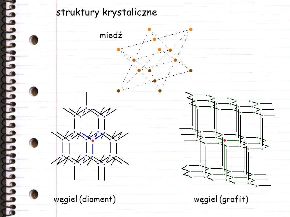 struktury krystaliczne węgiel (diament)węgiel (grafit) miedź