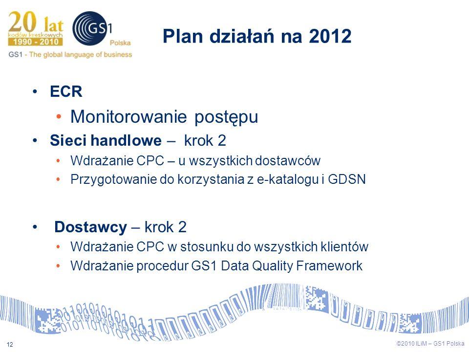 ©2009 ILiM – GS1 Polska 12 ©2010 ILiM – GS1 Polska 12 Plan działań na 2012 ECR Monitorowanie postępu Sieci handlowe – krok 2 Wdrażanie CPC – u wszystk