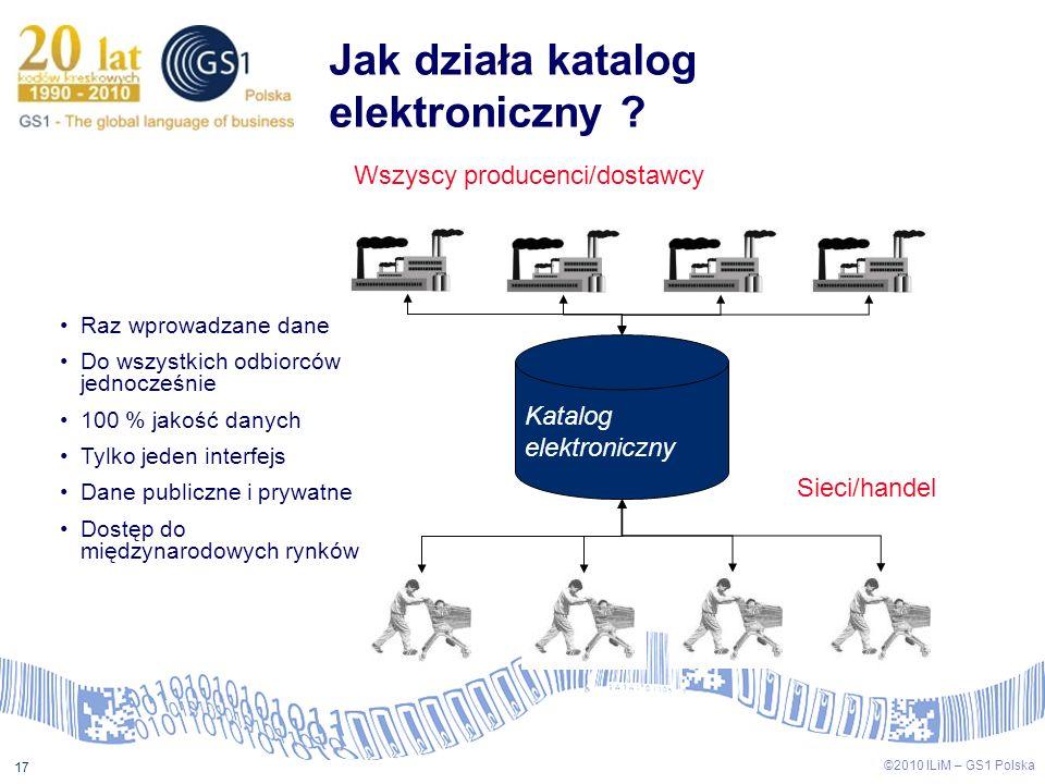 ©2009 ILiM – GS1 Polska 17 ©2010 ILiM – GS1 Polska 17 Katalog elektroniczny Wszyscy producenci/dostawcy Sieci/handel Raz wprowadzane dane Do wszystkic