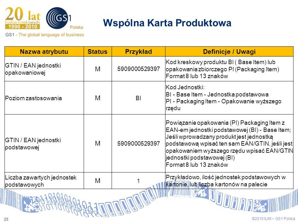 ©2009 ILiM – GS1 Polska 25 ©2010 ILiM – GS1 Polska 25 Wspólna Karta Produktowa Nazwa atrybutuStatusPrzykładDefinicje / Uwagi GTIN / EAN jednostki opak