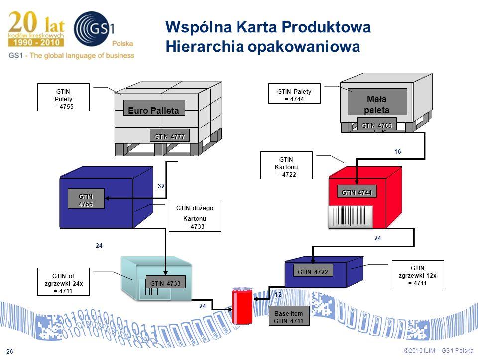 ©2009 ILiM – GS1 Polska 26 ©2010 ILiM – GS1 Polska 26 Wspólna Karta Produktowa Hierarchia opakowaniowa Base Item GTIN 4711 Euro Palleta Mała paleta 24
