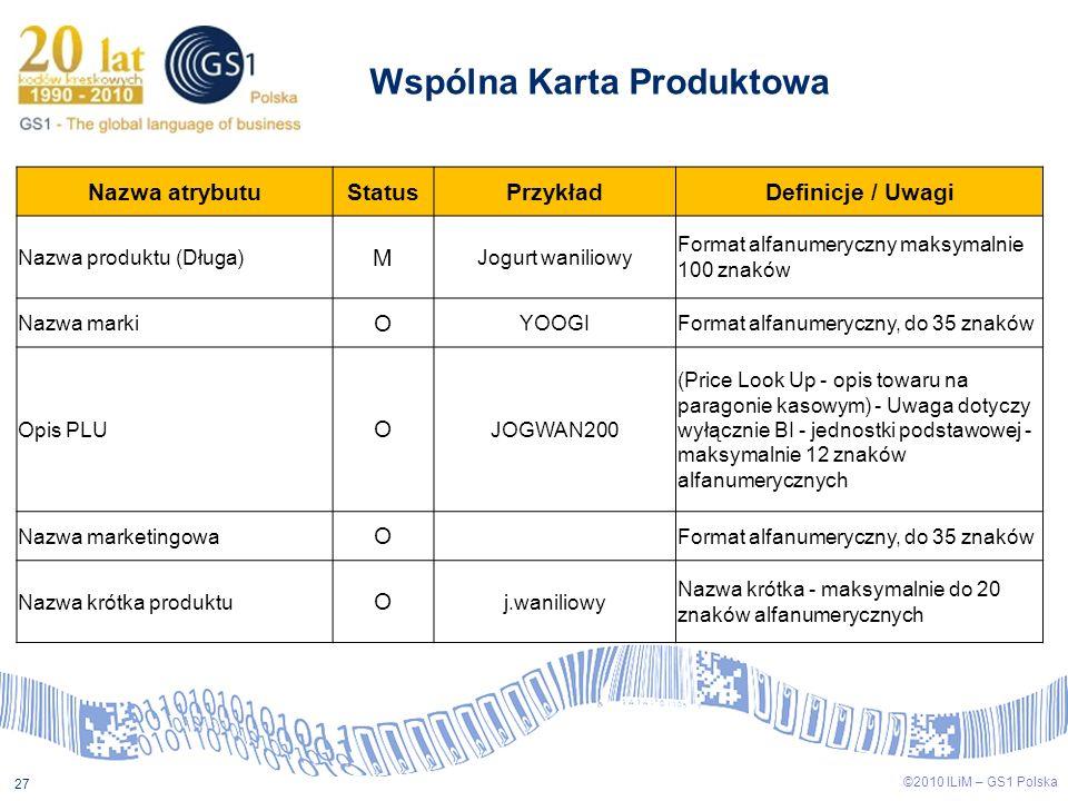 ©2009 ILiM – GS1 Polska 27 ©2010 ILiM – GS1 Polska 27 Wspólna Karta Produktowa Nazwa atrybutuStatusPrzykładDefinicje / Uwagi Nazwa produktu (Długa) M