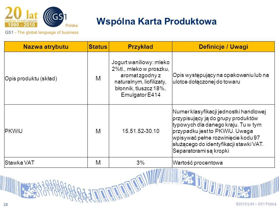 ©2009 ILiM – GS1 Polska 28 ©2010 ILiM – GS1 Polska 28 Wspólna Karta Produktowa Nazwa atrybutuStatusPrzykładDefinicje / Uwagi Opis produktu (skład) M J