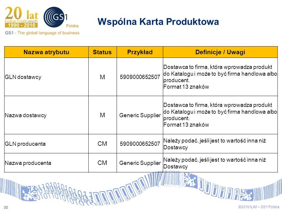 ©2009 ILiM – GS1 Polska 30 ©2010 ILiM – GS1 Polska 30 Wspólna Karta Produktowa Nazwa atrybutuStatusPrzykładDefinicje / Uwagi GLN dostawcy M 5909000652