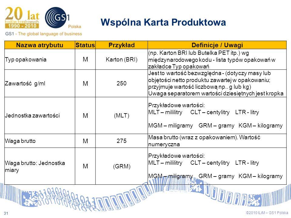 ©2009 ILiM – GS1 Polska 31 ©2010 ILiM – GS1 Polska 31 Wspólna Karta Produktowa Nazwa atrybutuStatusPrzykładDefinicje / Uwagi Typ opakowania M Karton (