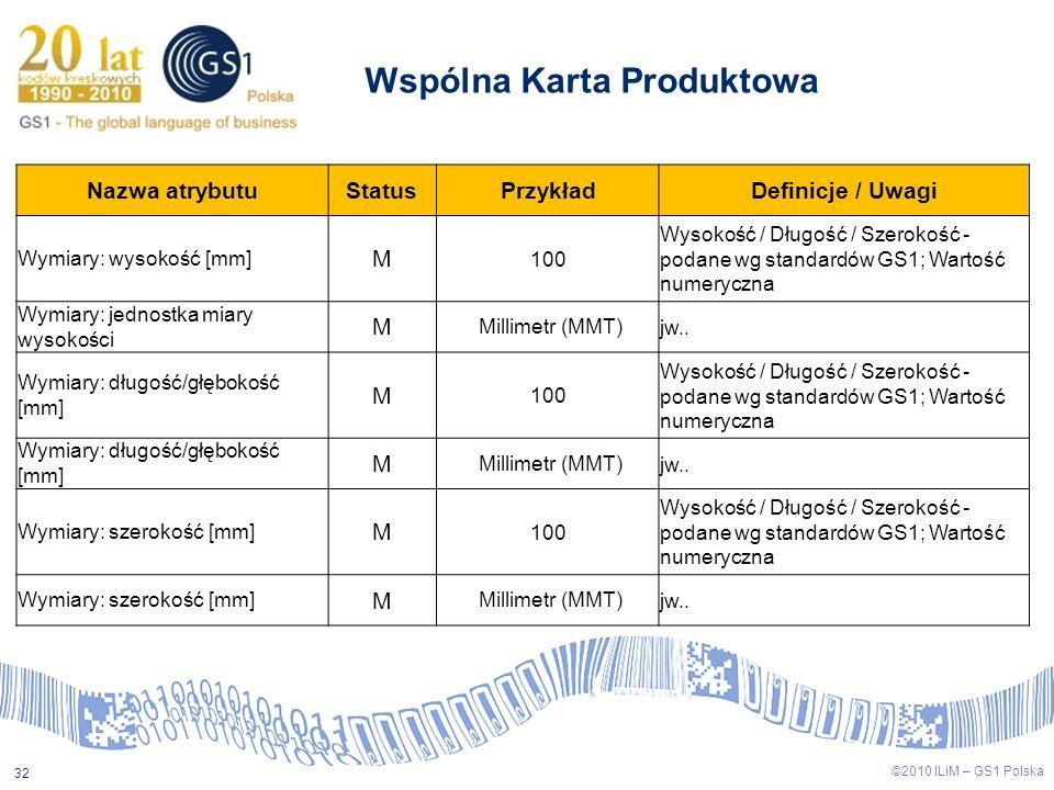 ©2009 ILiM – GS1 Polska 32 ©2010 ILiM – GS1 Polska 32 Wspólna Karta Produktowa Nazwa atrybutuStatusPrzykładDefinicje / Uwagi Wymiary: wysokość [mm] M