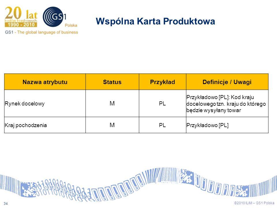 ©2009 ILiM – GS1 Polska 34 ©2010 ILiM – GS1 Polska 34 Wspólna Karta Produktowa Nazwa atrybutuStatusPrzykładDefinicje / Uwagi Rynek docelowy M PL Przyk