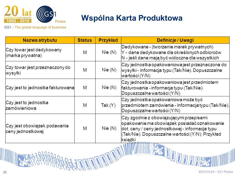 ©2009 ILiM – GS1 Polska 35 ©2010 ILiM – GS1 Polska 35 Wspólna Karta Produktowa Nazwa atrybutuStatusPrzykładDefinicje / Uwagi Czy towar jest dedykowany