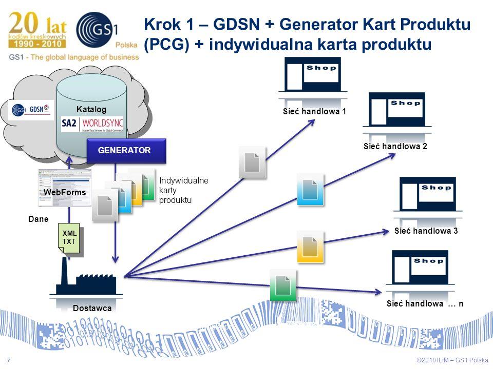©2009 ILiM – GS1 Polska 7 ©2010 ILiM – GS1 Polska 7 Krok 1 – GDSN + Generator Kart Produktu (PCG) + indywidualna karta produktu Dostawca Katalog Sieć