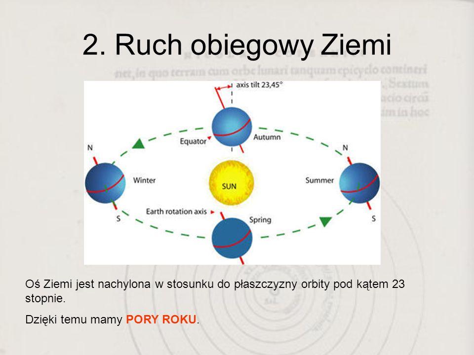 2. Ruch obiegowy Ziemi Oś Ziemi jest nachylona w stosunku do płaszczyzny orbity pod kątem 23 stopnie. Dzięki temu mamy PORY ROKU.