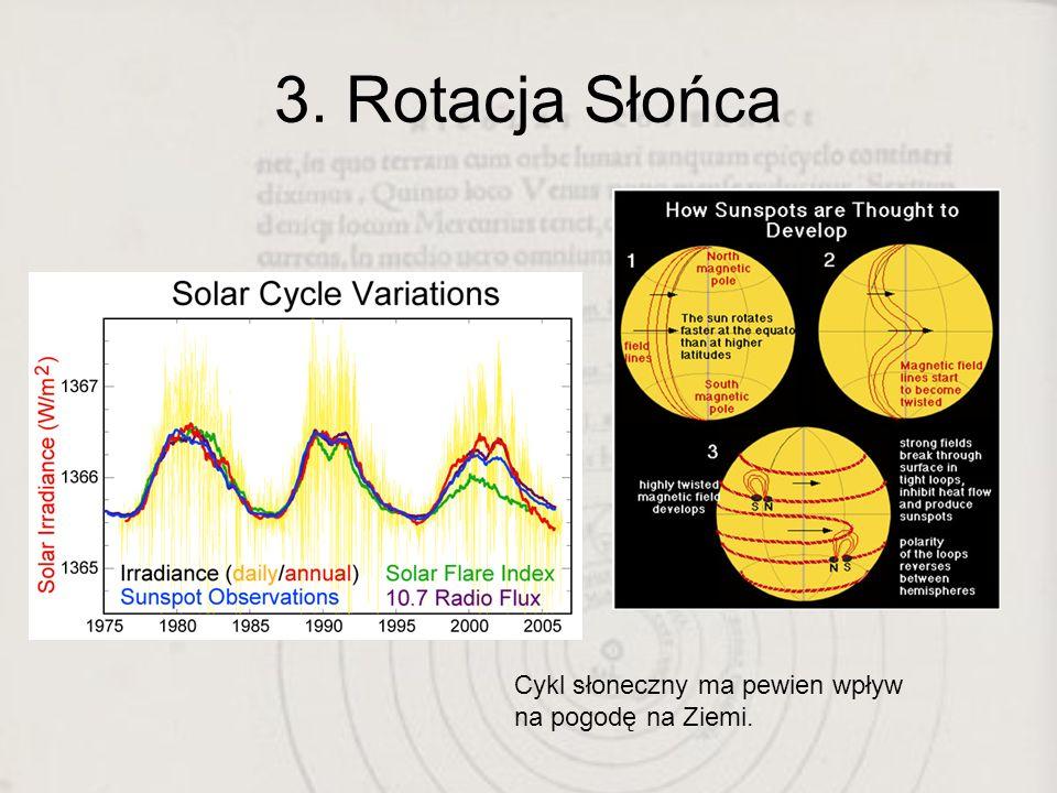 3. Rotacja Słońca Rotację Słońca ma wpływ na powstawanie plam słonecznych oraz wiatru słonecznego. Cykl słoneczny ma pewien wpływ na pogodę na Ziemi.