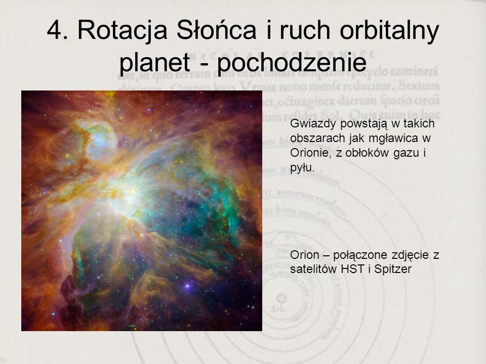 4. Rotacja Słońca i ruch orbitalny planet - pochodzenie Gwiazdy powstają w takich obszarach jak mgławica w Orionie, z obłoków gazu i pyłu. Orion – poł