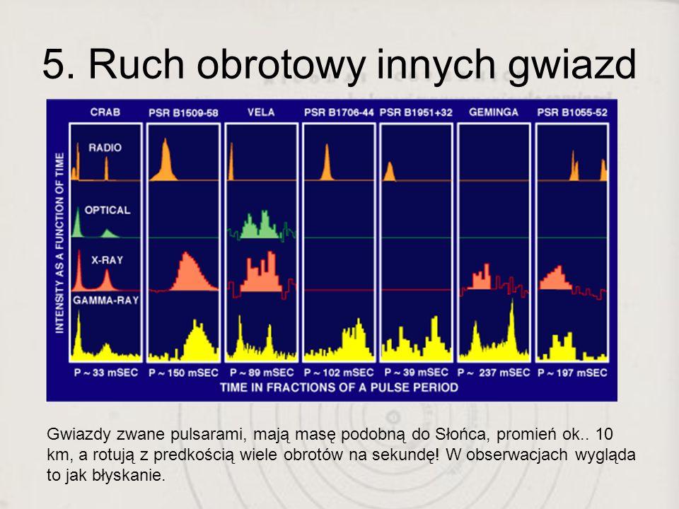 5. Ruch obrotowy innych gwiazd Gwiazdy zwane pulsarami, mają masę podobną do Słońca, promień ok.. 10 km, a rotują z predkością wiele obrotów na sekund