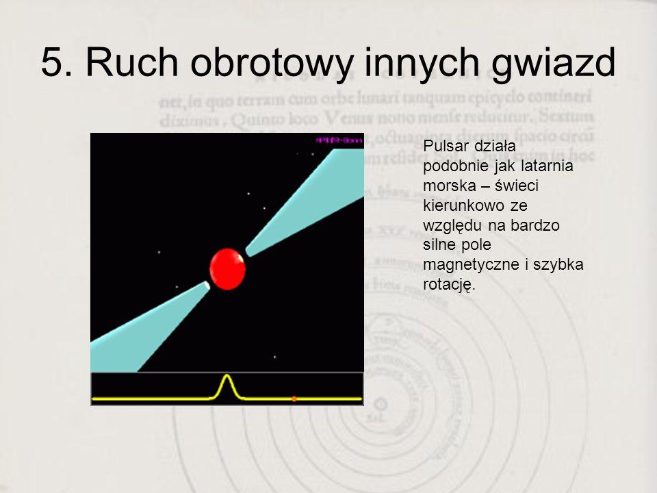 5. Ruch obrotowy innych gwiazd Pulsar działa podobnie jak latarnia morska – świeci kierunkowo ze względu na bardzo silne pole magnetyczne i szybka rot