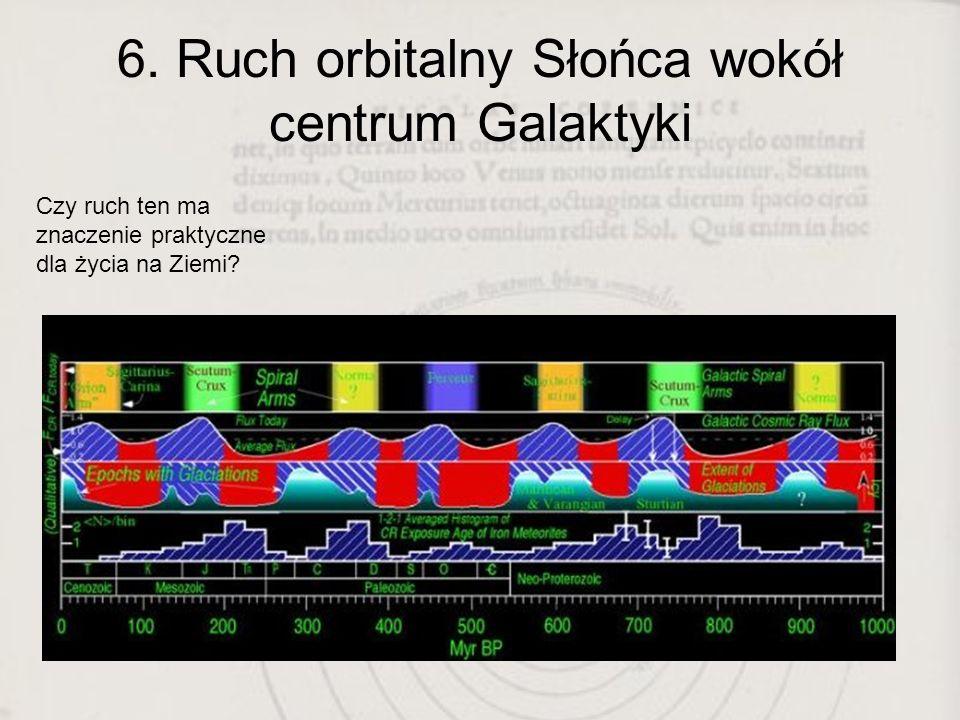 6. Ruch orbitalny Słońca wokół centrum Galaktyki Czy ruch ten ma znaczenie praktyczne dla życia na Ziemi?
